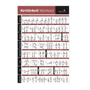 kettlebellposter